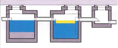 service f r fettabscheider in m nchen bayern abscheideranlagen gebr lemberger gmbh. Black Bedroom Furniture Sets. Home Design Ideas